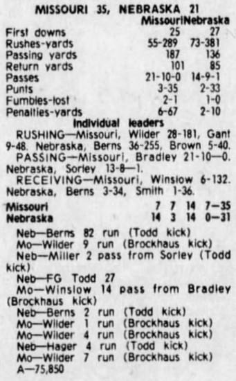 1978 Missouri-Nebraska box score