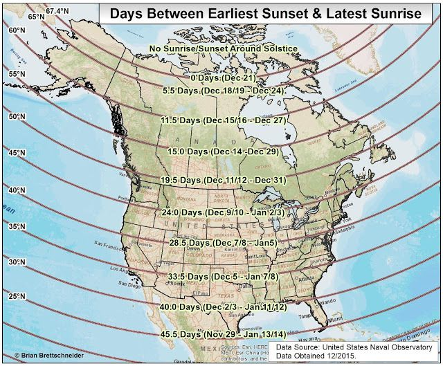 The winter solstice is Friday: 8 things to know about the shortest