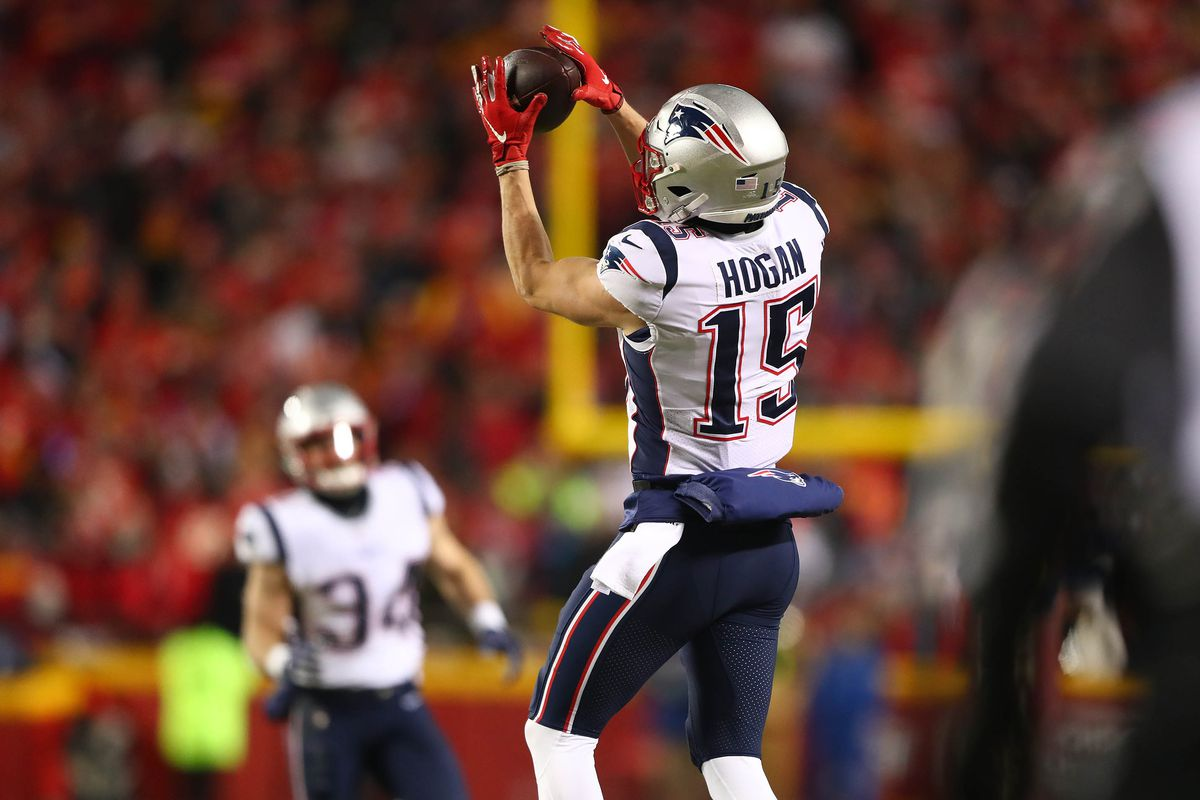 Three Chris Hogan stats that should have Panthers fans