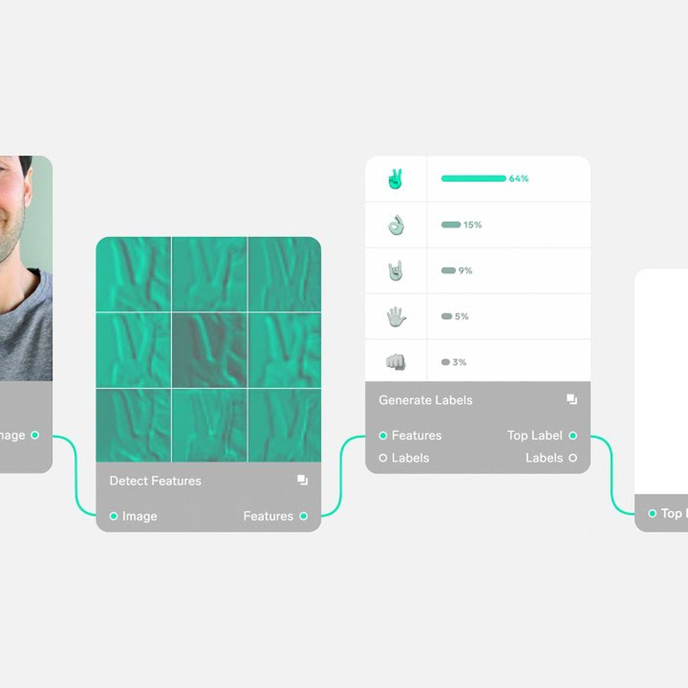 It's easier than you think to craft AI tools without typing