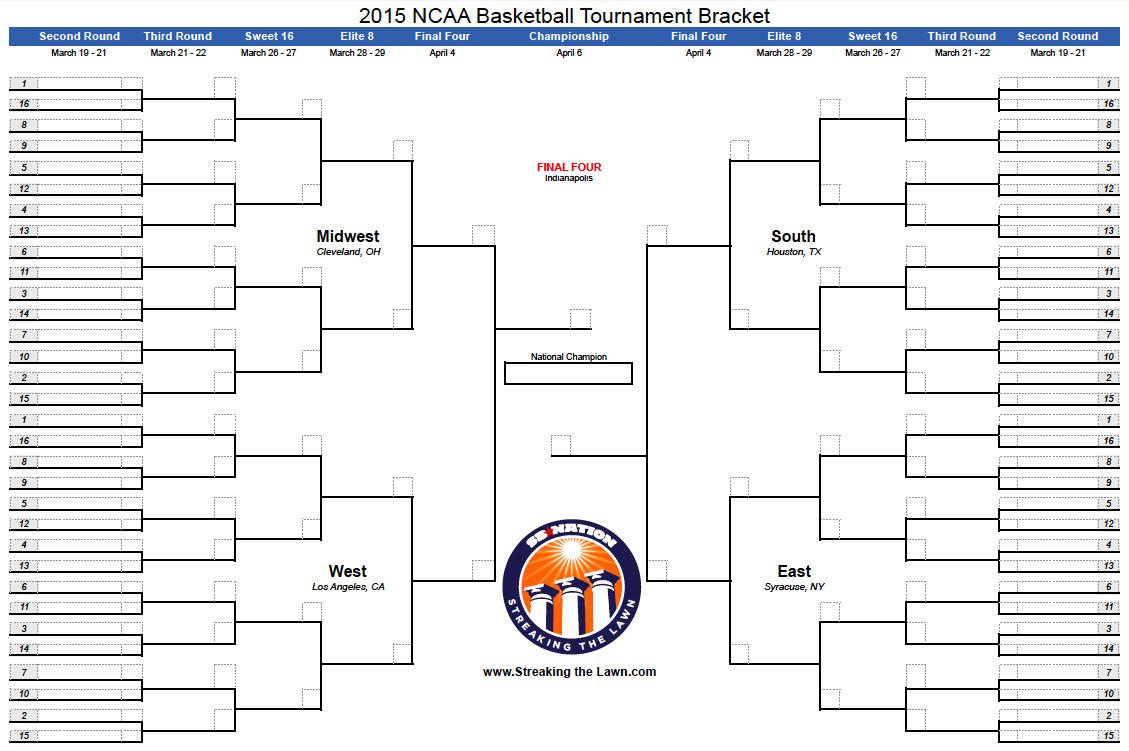 NCAA Tournament 2015 Blank Bracket