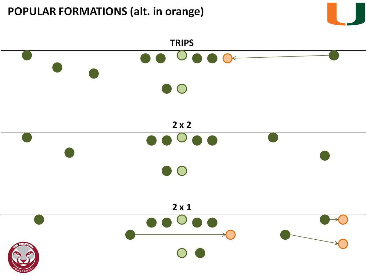 Canes_formations