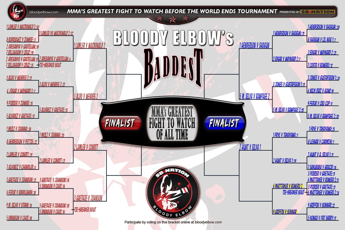 BE BADDEST Tournament, Greatest Fight of All Time, Fight to Watch Before World End, Fight Bracket, Bracket, Tournament, GFOAT, Tourney Results, Sweet Sixteen, Round 2, Round 2 Bout 7, Bout 7 Tie Breaker Results
