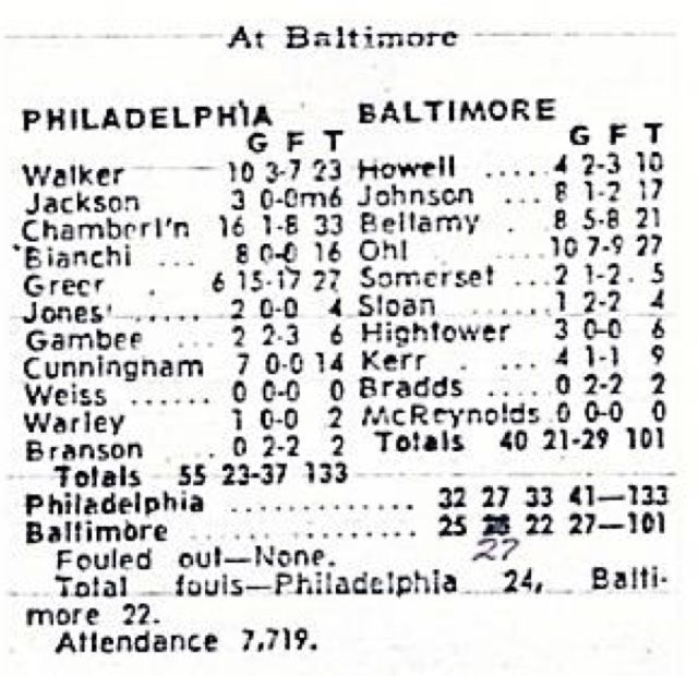Jerry Sloan's First game.