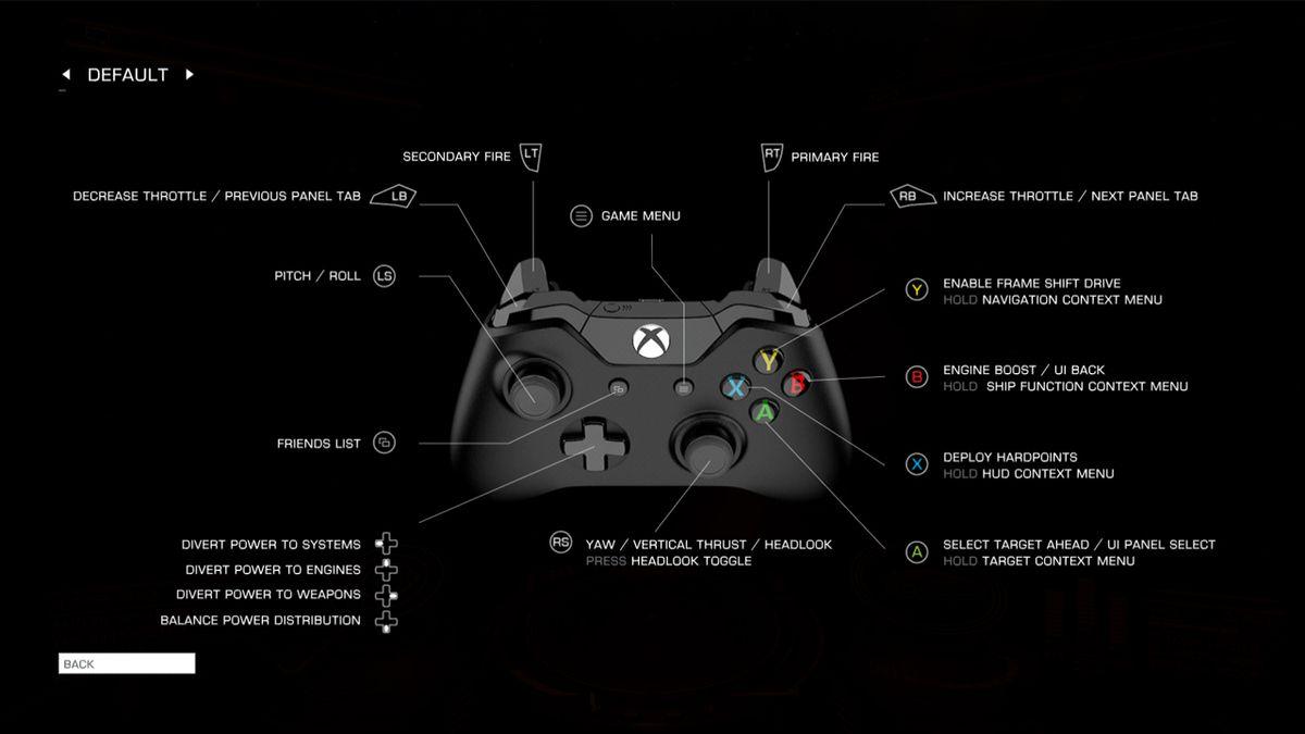 Uno de los mapas de dos botones para Elite Dangerous en Xbox.