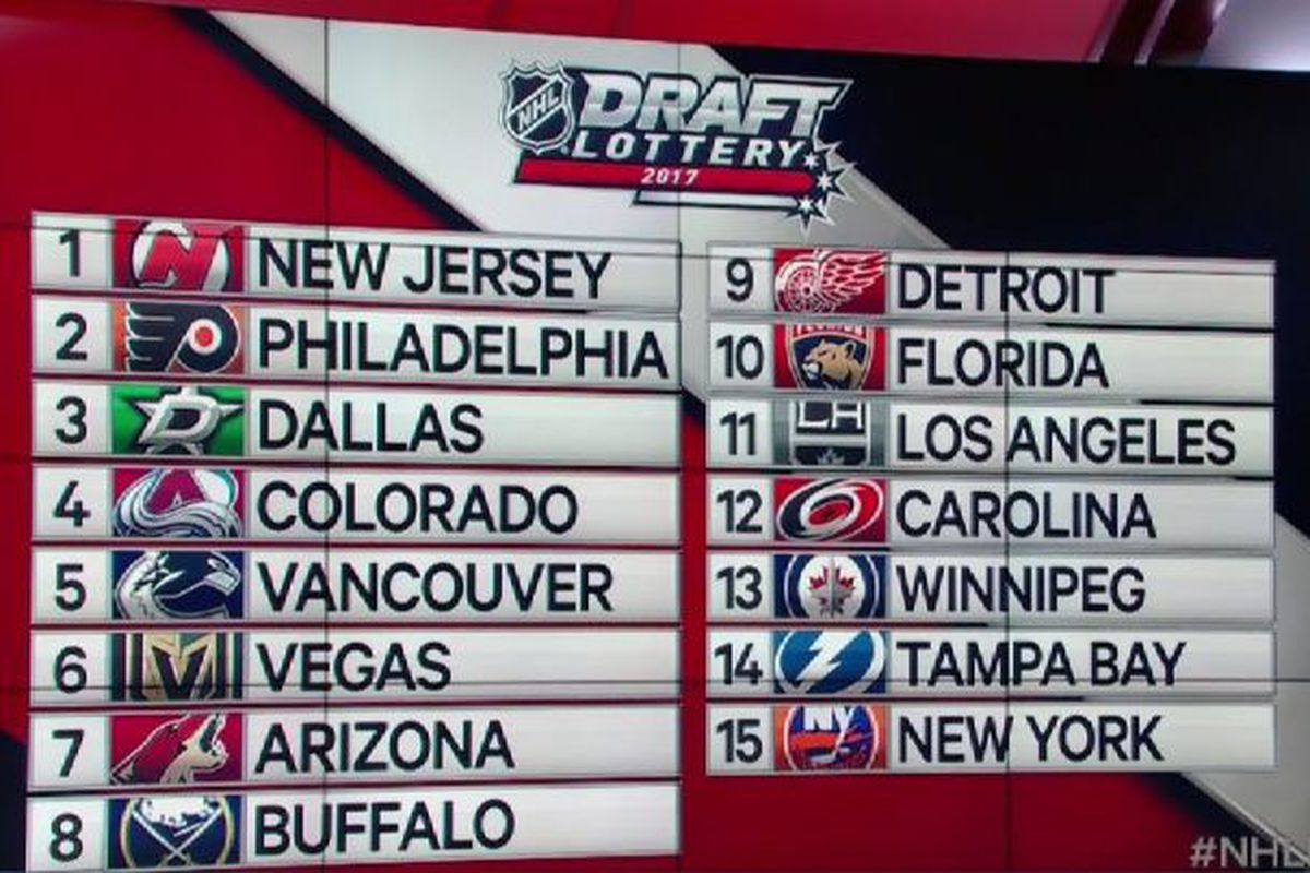 Are the Coyotes Really Draft Cursed? - Five For Howling