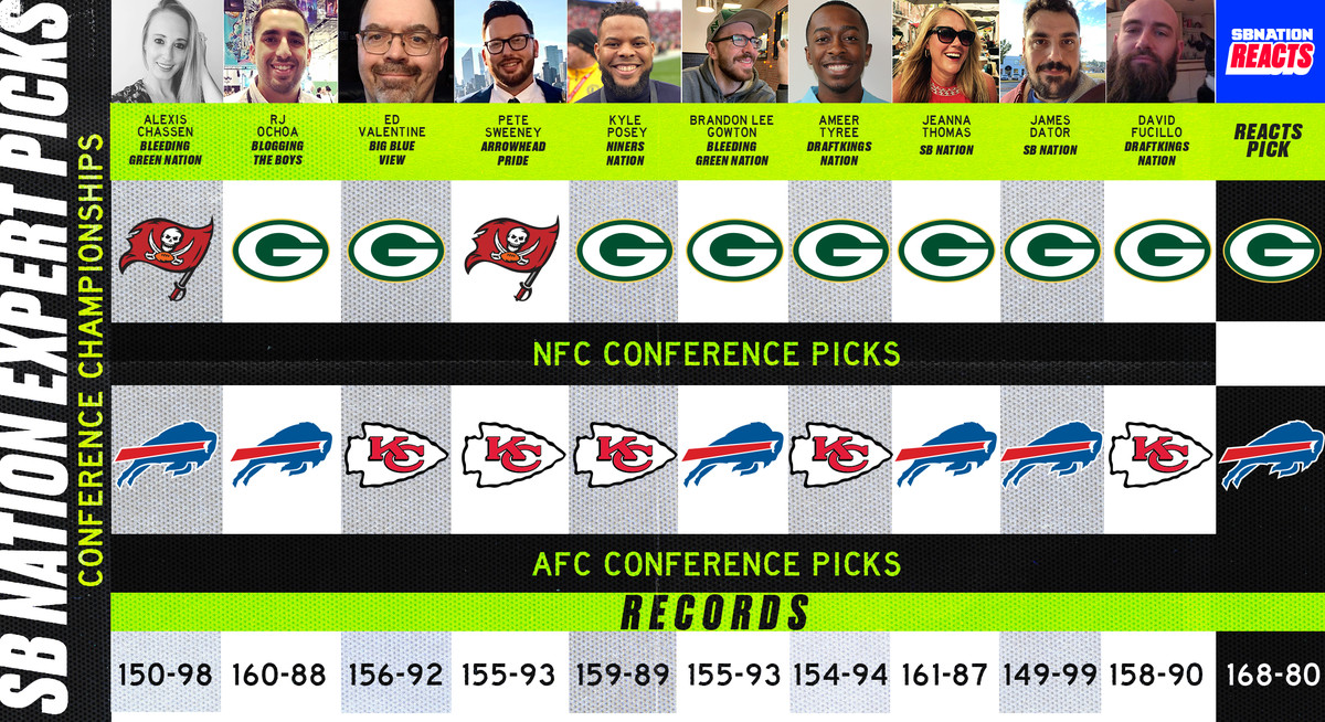 Our experts are picking the Packers over the Buccaneers and the Bills over the Chiefs.