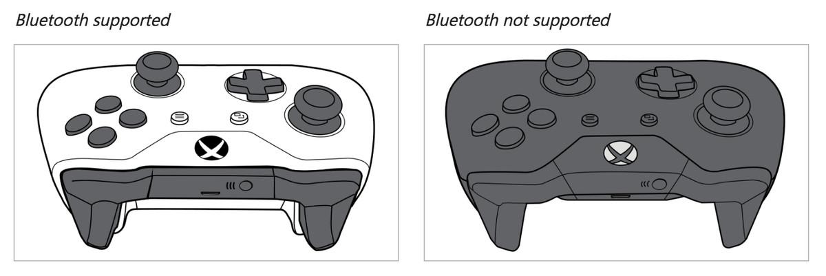 Xbox One Diagram - Wiring Diagrams Schema