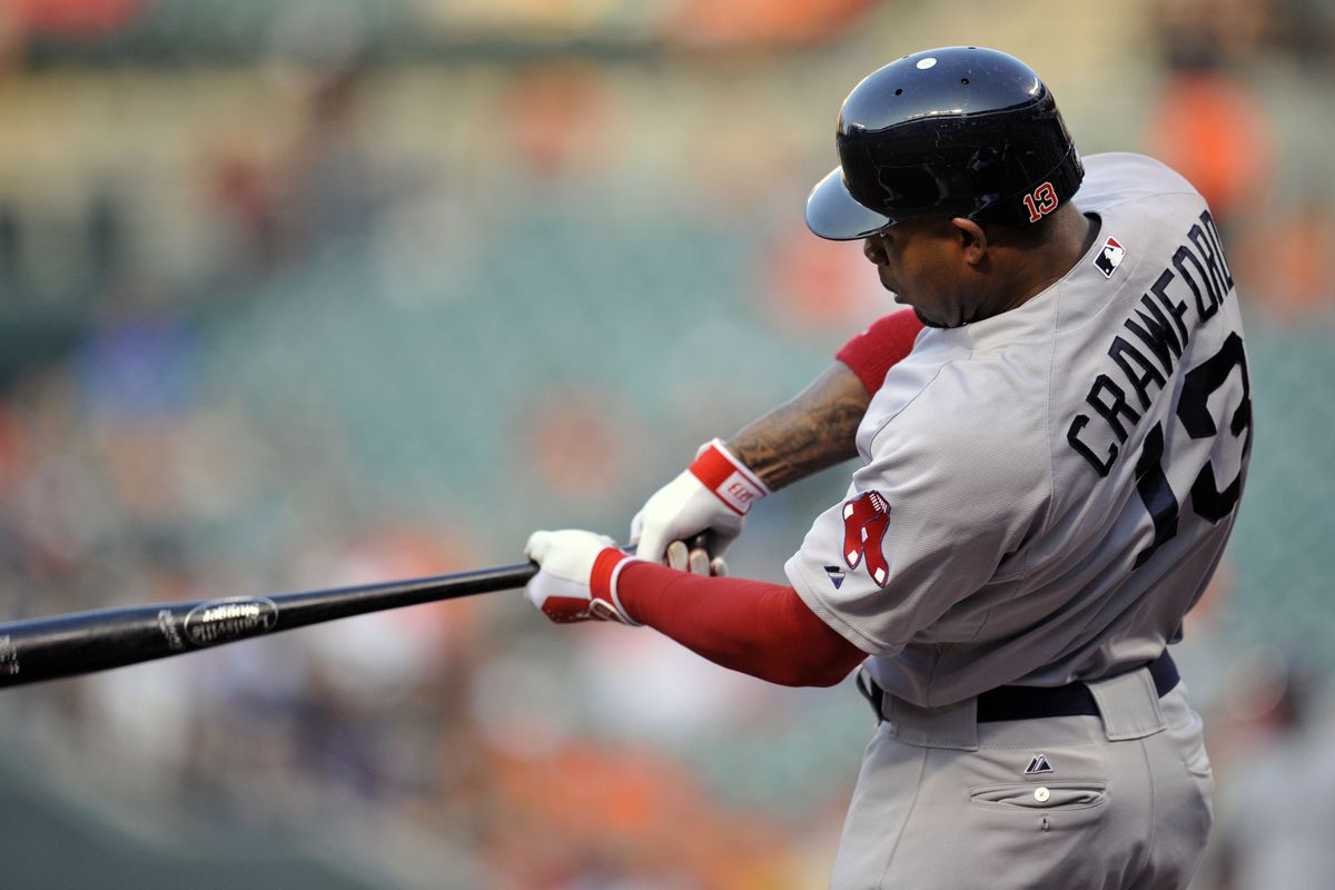 He's finally hitting! So is it time to end his season? Mandatory Credit: Joy R. Absalon-US PRESSWIRE