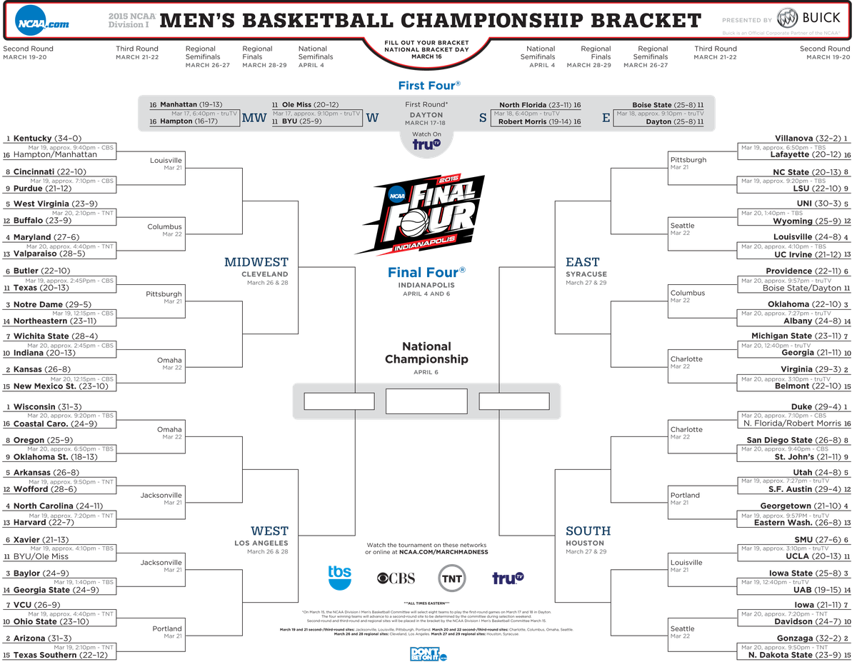 2015 NCAA Tournament Printable Bracket with times and locations