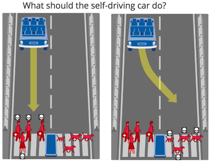 The key ethical question for self-driving cars: are they