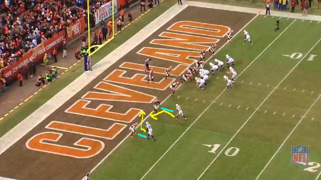 Week 14 Defense (16) - Own Pick Helps Colts