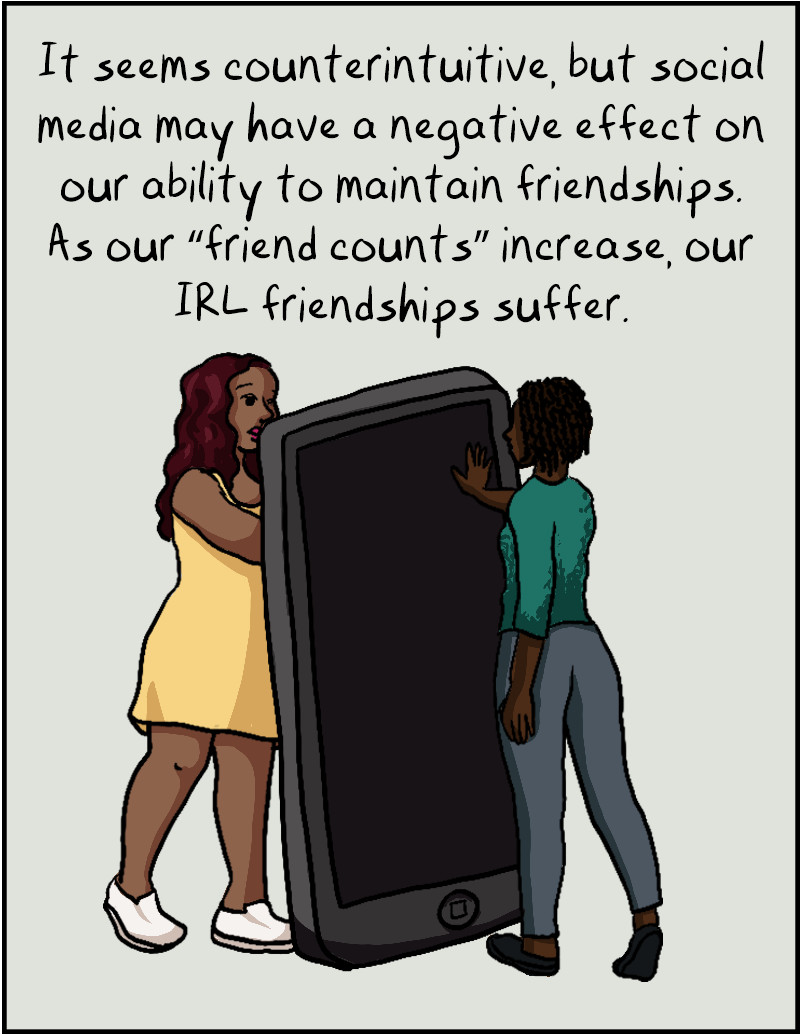 """It seems counterintuitive, but social media may have a negative effect on our ability to maintain friendships. As our """"friend counts"""" increase, our IRL friendships suffer."""