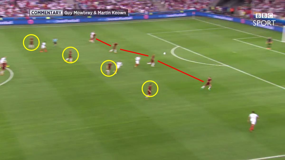England attack vs Russia