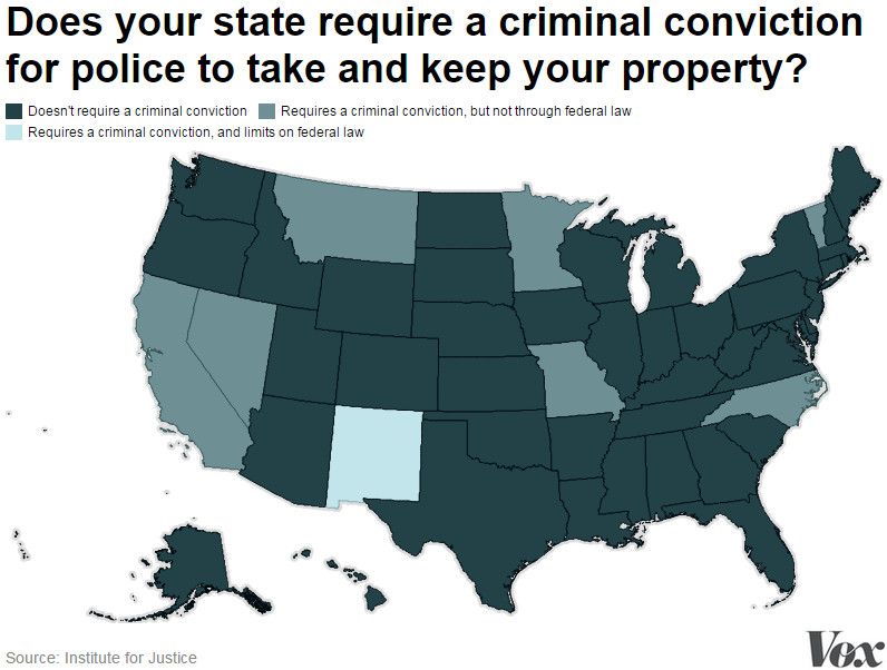 States' civil forfeiture laws.