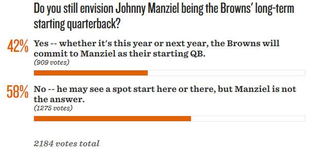 QB Poll 1