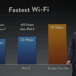 Jeff Bezos, CEO and founder of Amazon, is seen with a graphic showing WiFi rates between the new Amazon Kindle Fire HD in Santa Monica, Calif., Thursday, Sept. 6, 2012.