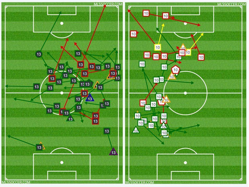 2014 MLS Cup 1st Half: Jones vs Donovan