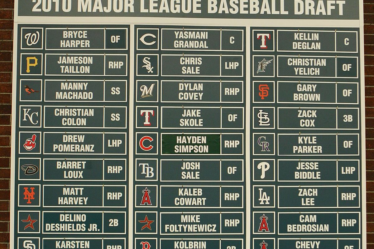 MLB should consider a lottery in their proposal to change the