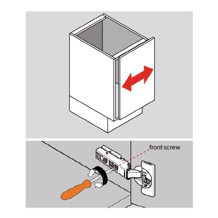 Illustration Of Front Screw Location To Align Door With Cabinet Frame Side To Side Of Concealed Cabinet Hinges