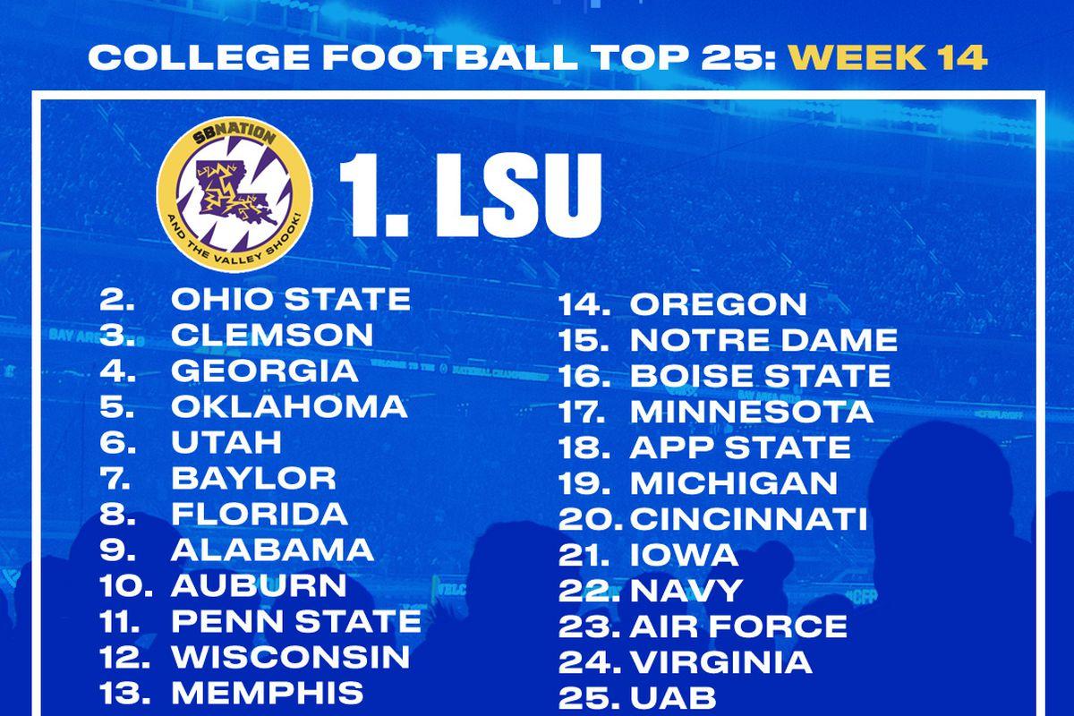 Fanpulse College Football Top 25 Week 14 The Utah Utes Are