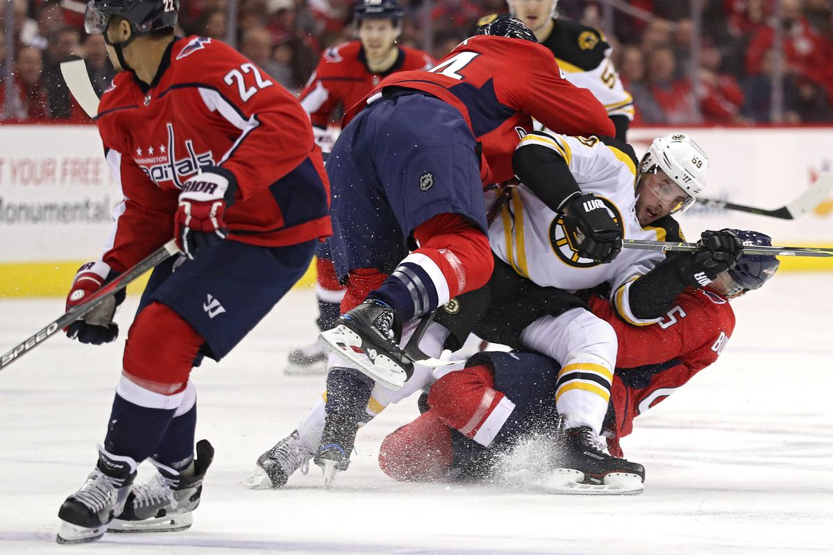 Wednesday Caps Clips  Capitals vs. Bruins Cup Banner and Game Day ... 03616cc307c