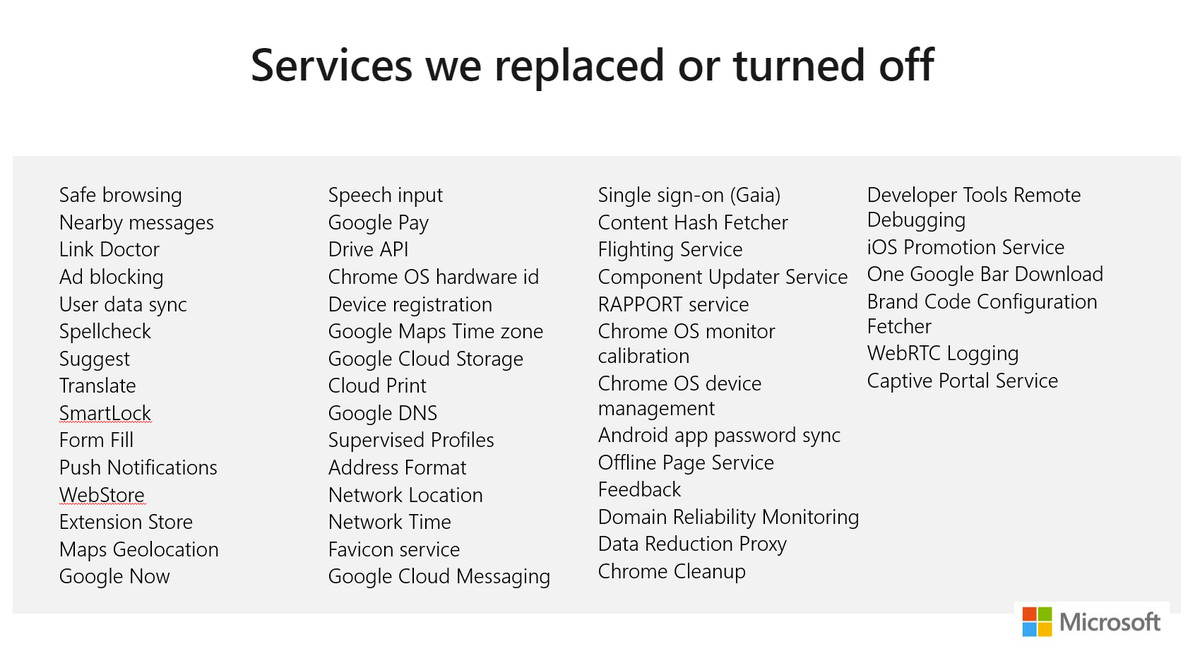 Microsoft reveals all the Google things it removed in its