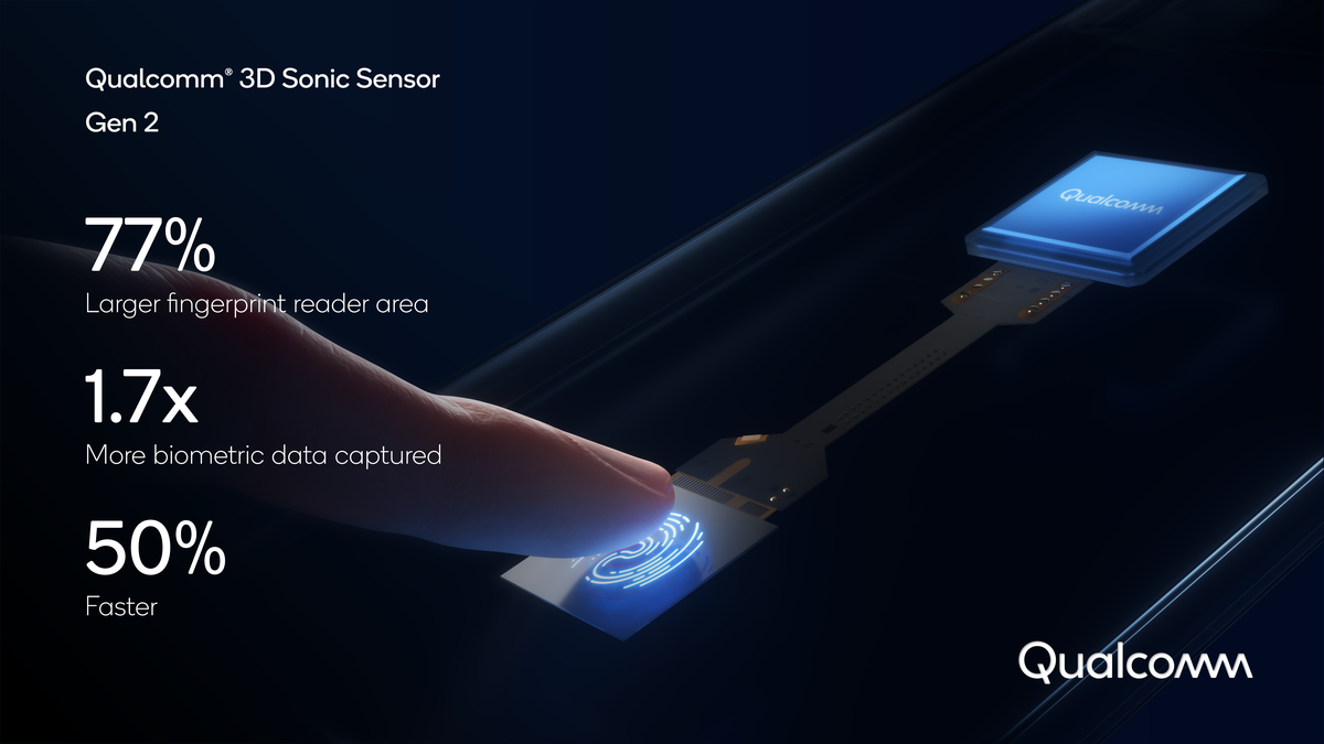 2nd-gen ultrasonic fingerprint sensor