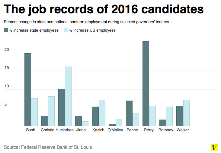 State job records 1
