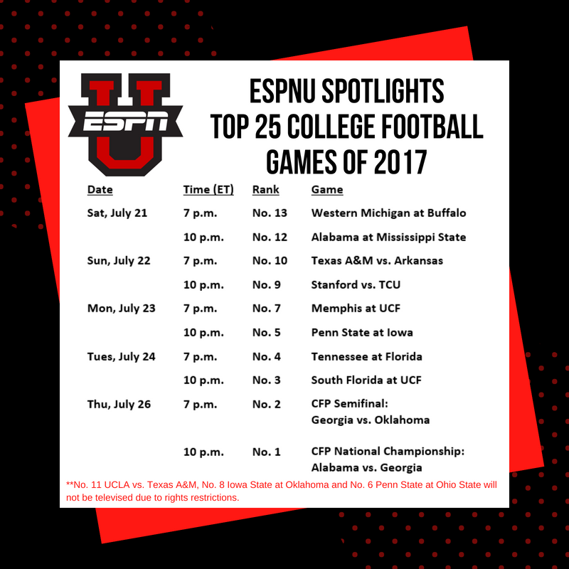 ESPN's top college football games from 2017 (ESPN graphic)