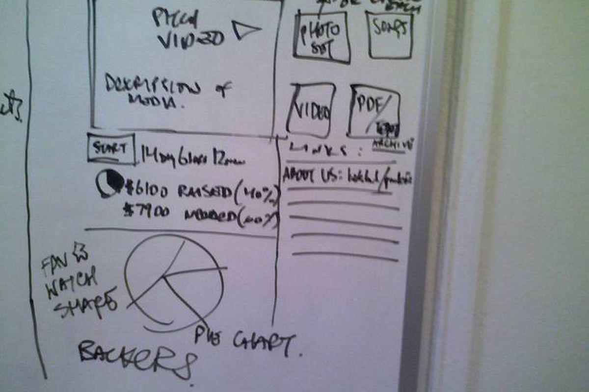 Kickstarter whiteboard design