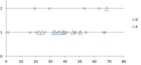 Graph of Hemsky, Ales
