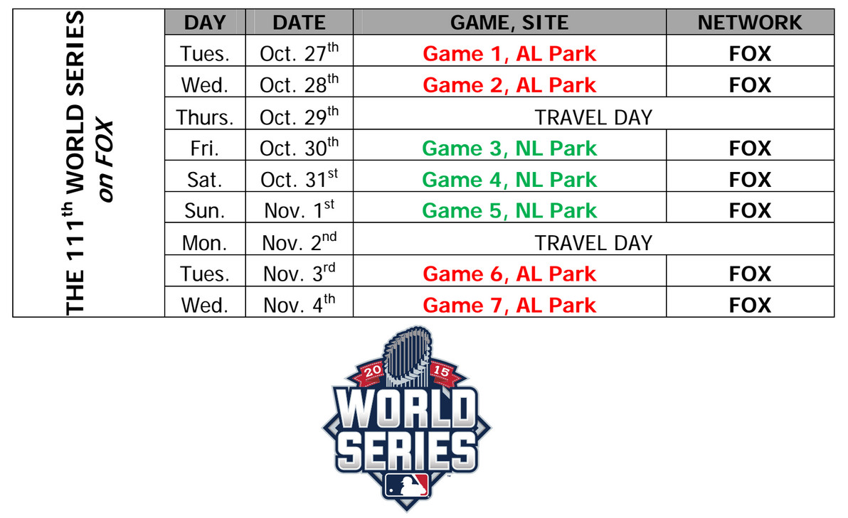 world series 2015