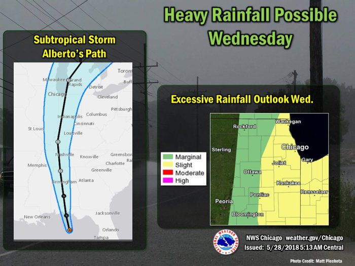 Wednesday's forecast calls for heavy rain   National Weather Service