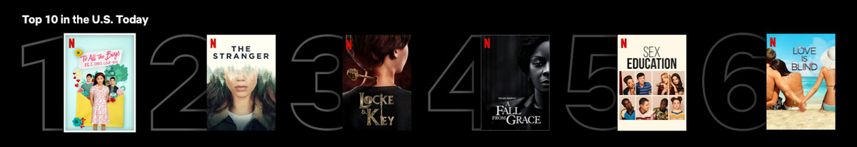 Netflix Top 10 Feature for Users 1