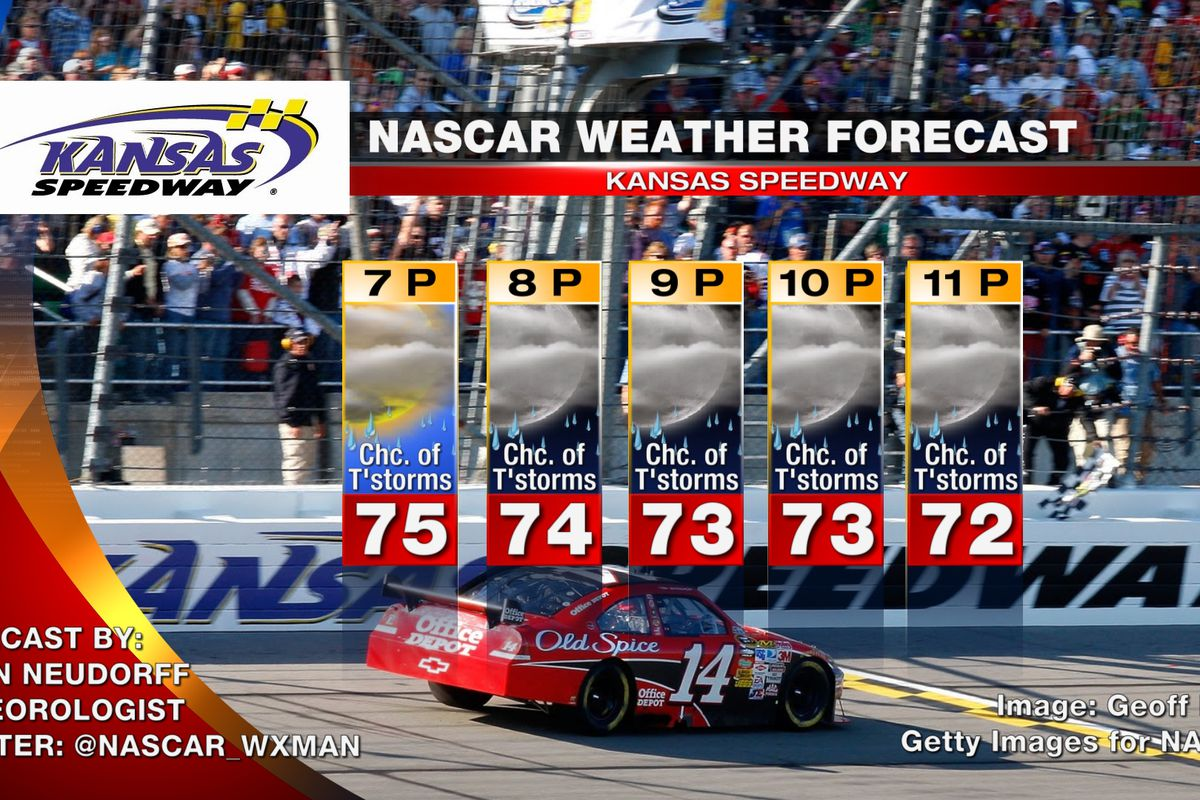 NASCAR at Kansas Speedway 2015 race day weather: Threat of afternoon evening storms