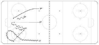 Press and Pull Play