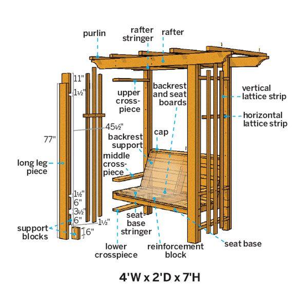 How to Build a Garden Arbor With Bench Diagram