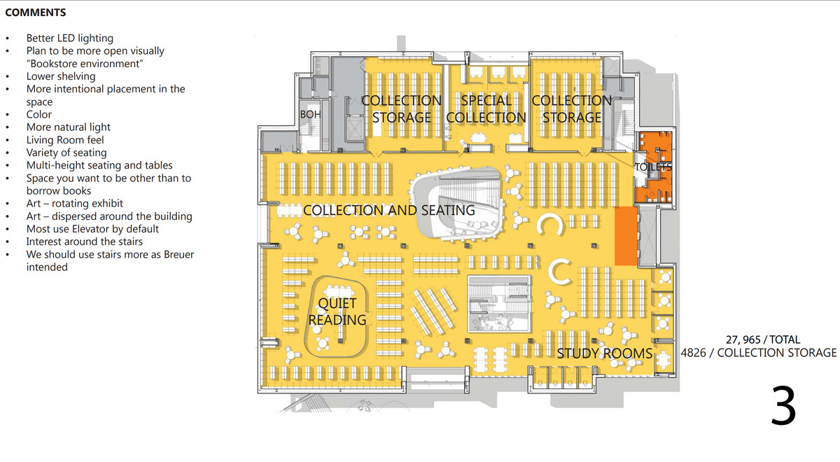 A blueprint of the 3rd floor of the redesigned library.
