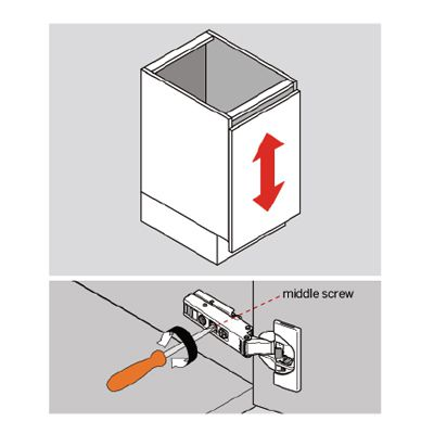 Illustration Of Middle Screw Location For Top And Bottom Of Door To Align For Hidden Cabinet Hinges