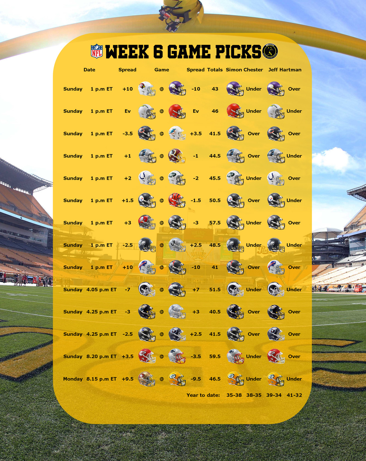 Nfl Odds And Predictions Picking The Full Week 6 Slate Of Games Behind The Steel Curtain