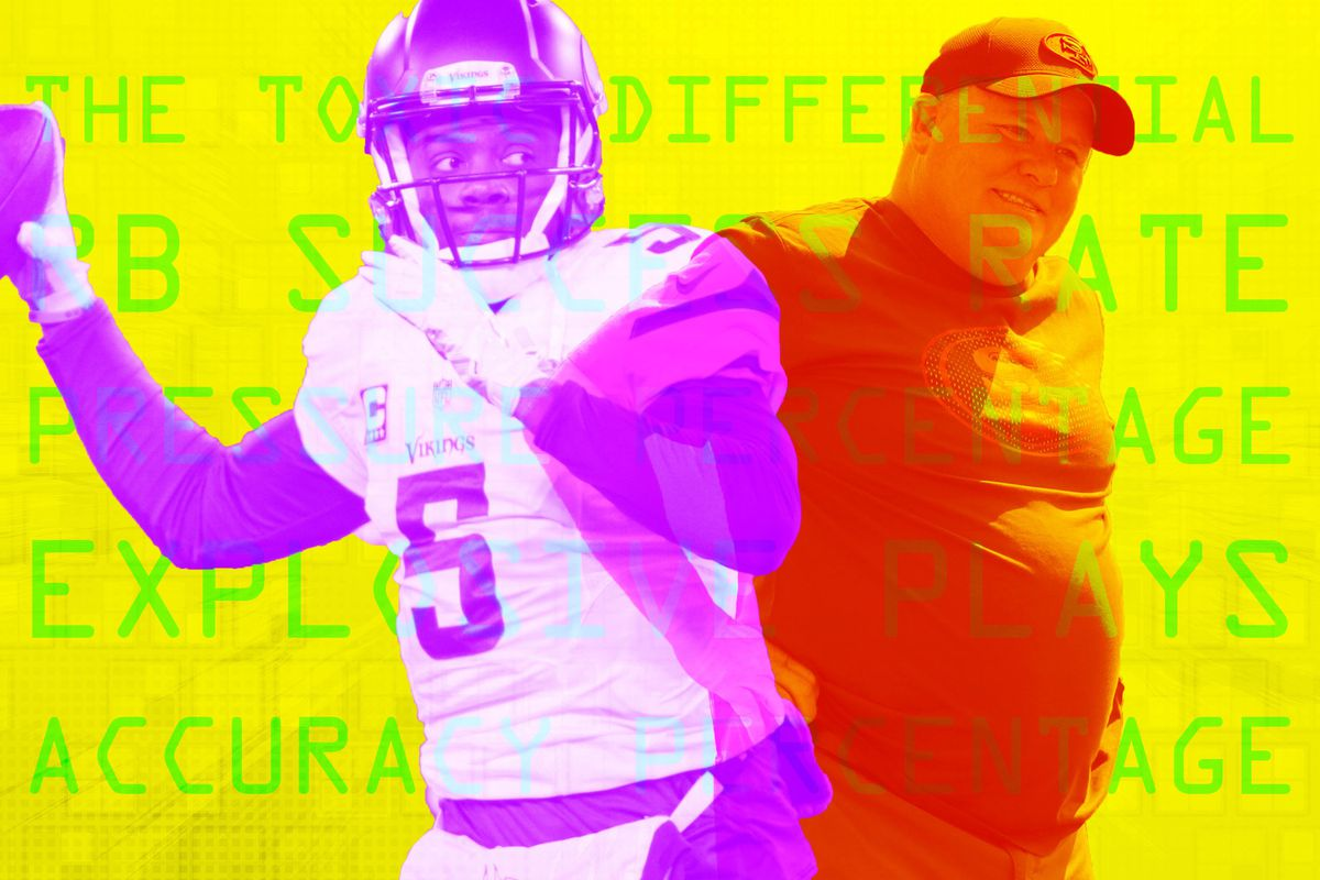Teddy Bridgewater and Chip Kelly (AP Images/Ringer Illustration)