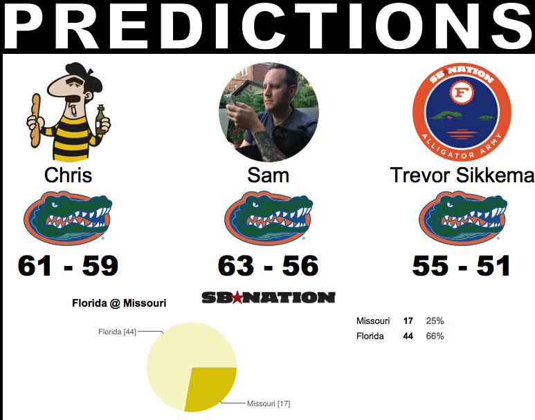 UF Predictions