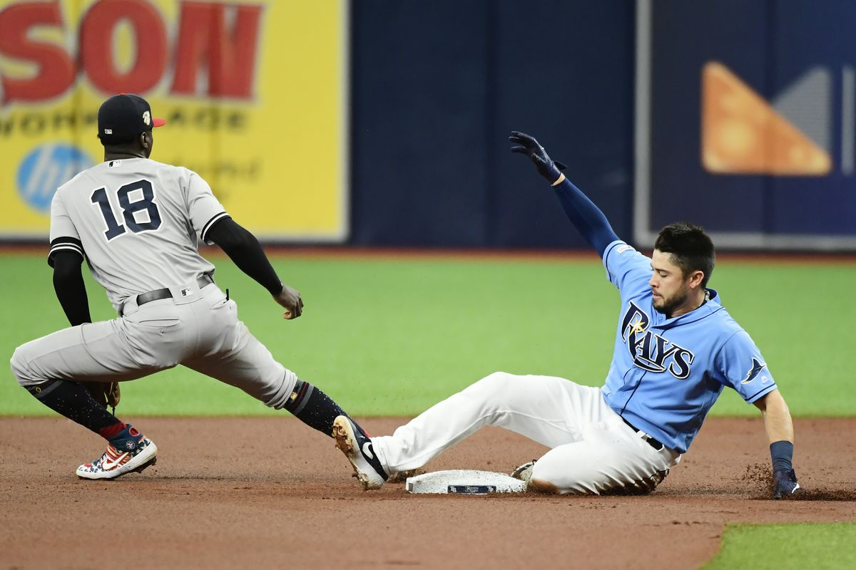 New York Yankees vs. Tampa Bay Rays: Series Preview, Probable Pitchers