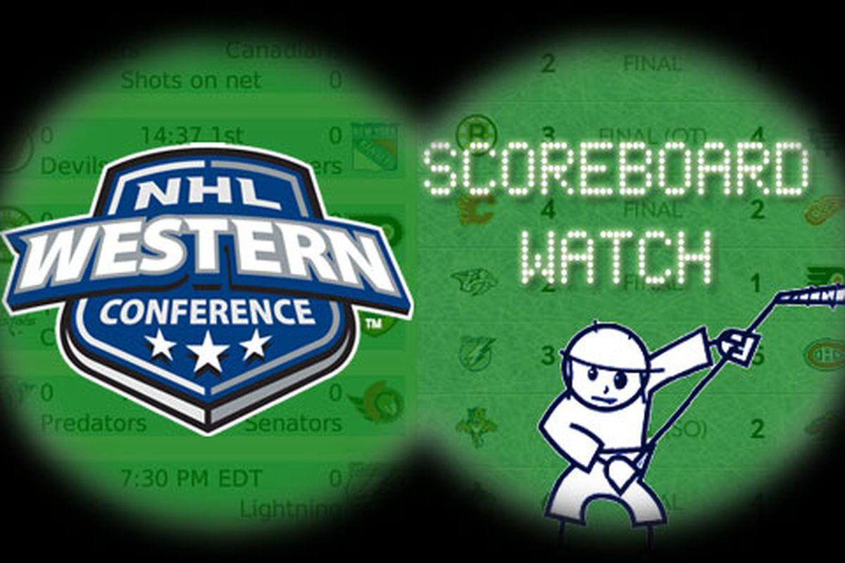 Scoreboard Watch