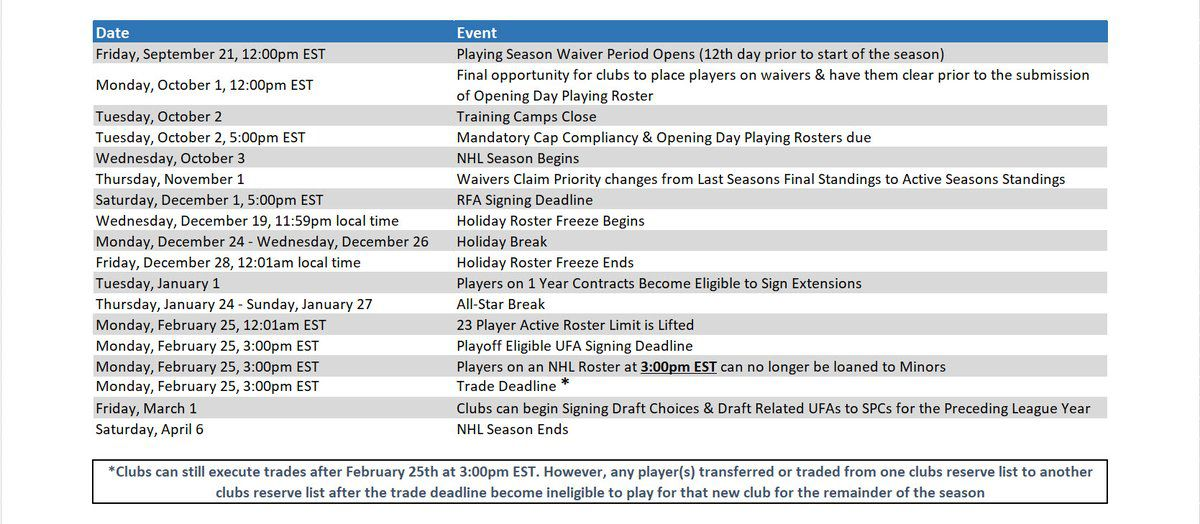 The waiver period starts today so start worrying about who the Leafs ... 8e253834bba
