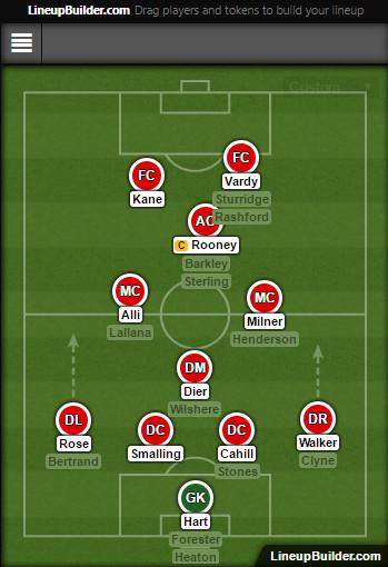 England 4-4-2 Euro