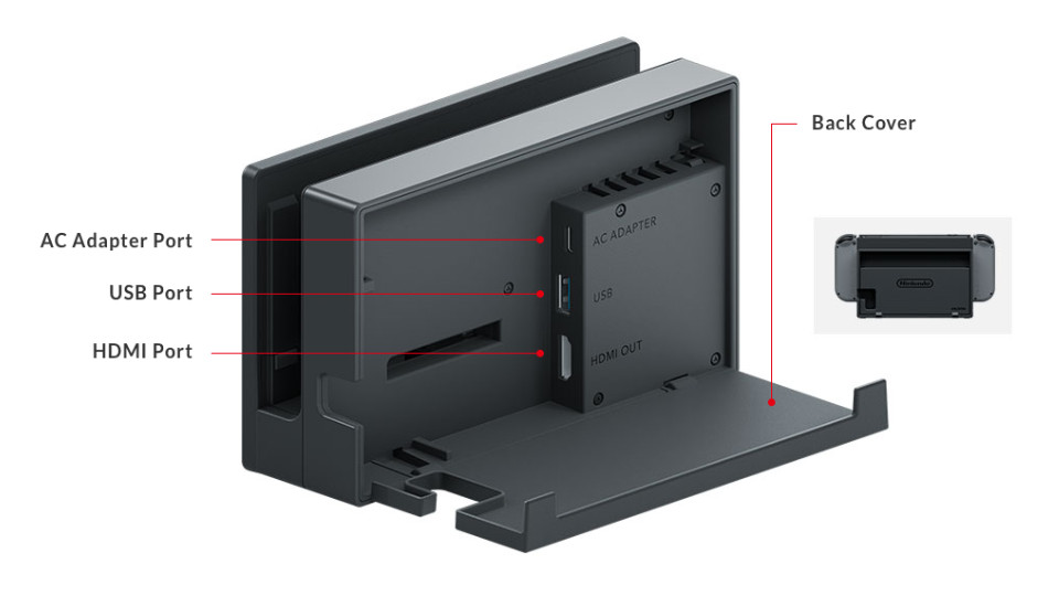 Nintendo Switch dock back cover open