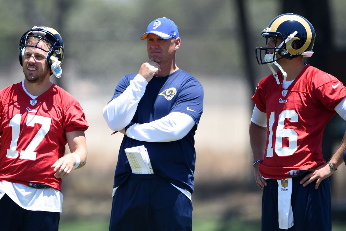 Los Angeles Rams Release Initial Depth Chart Qb Jared Goff Not Starting Turf Show Times