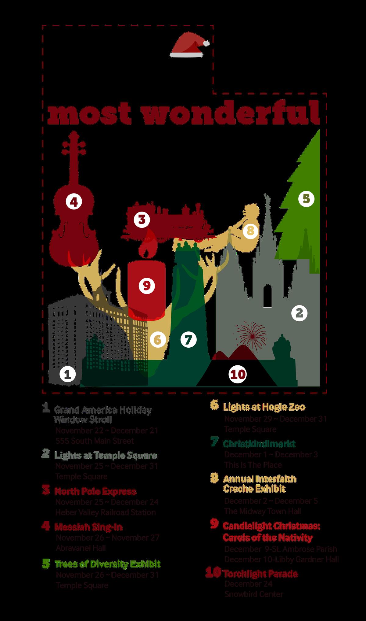 Christmas Activities In Utah.10 Family Christmas Activities In Northern Utah Deseret News